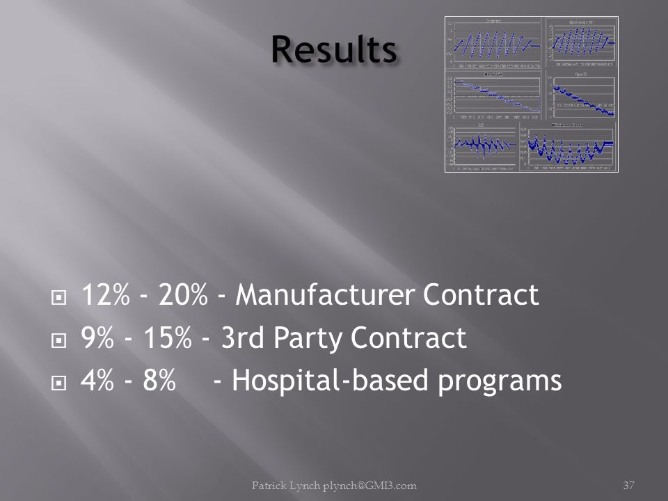  12% - 20% - Manufacturer Contract  9% - 15% - 3rd Party Contract  4% - 8% - Hospital-based programs Patrick Lynch plynch@GMI3.com37