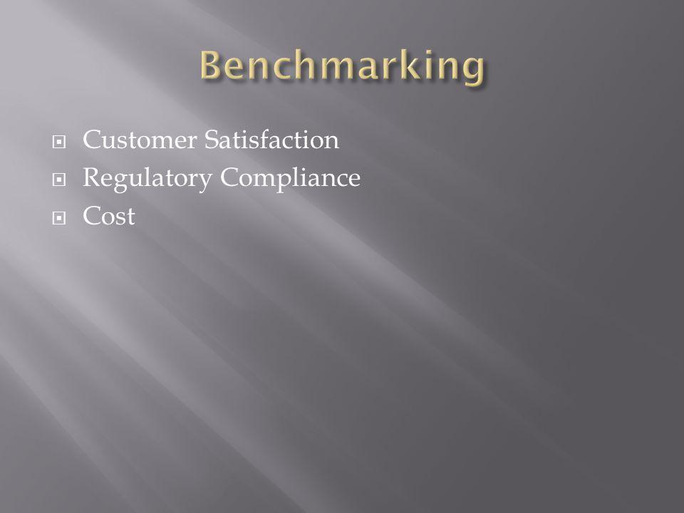  Customer Satisfaction  Regulatory Compliance  Cost