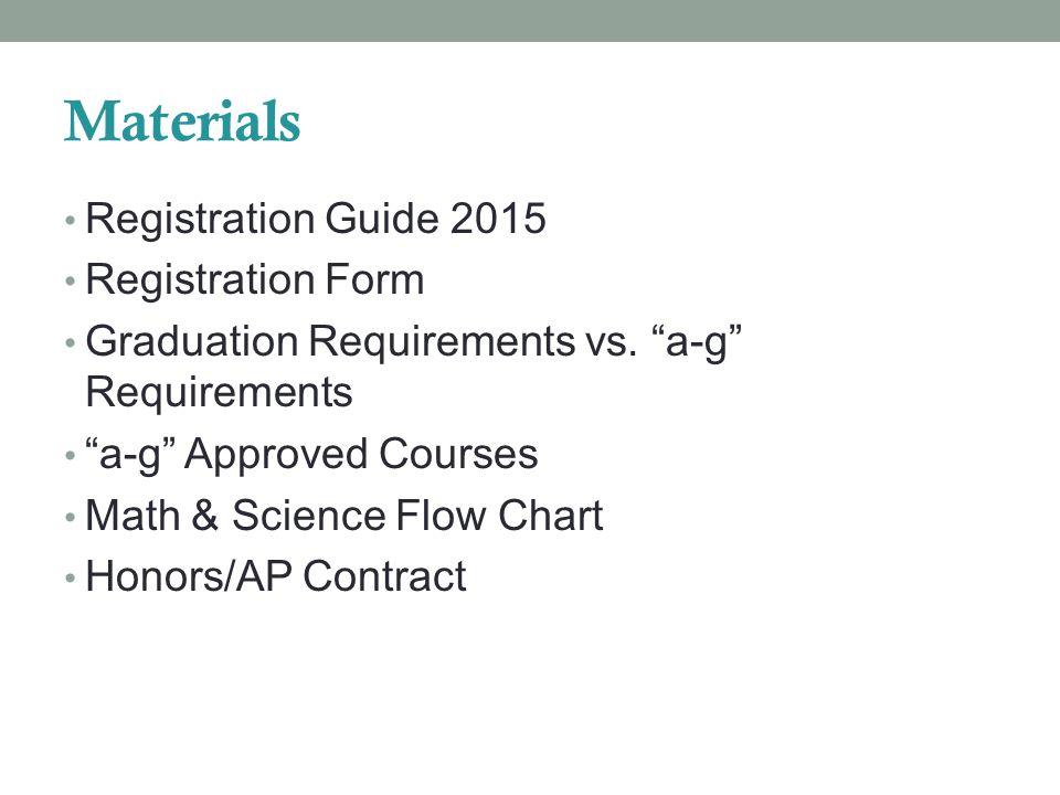 Materials Registration Guide 2015 Registration Form Graduation Requirements vs.