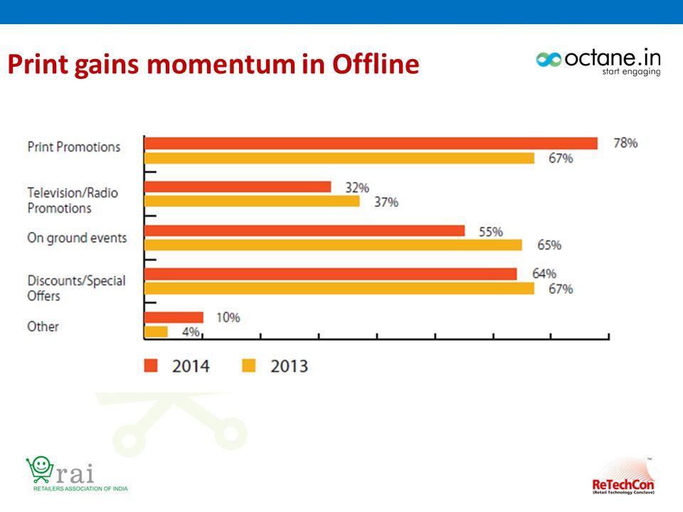 Print gains momentum in Offline