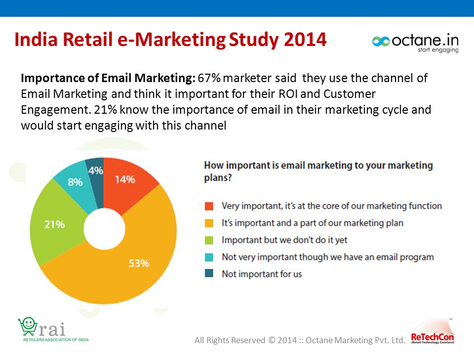 How to get the best out of #EmailMarketing in 2014 'Send' is 1/3 rd of the project Programmatic & Not Ad hoc – Automated triggers – Part of CRM and not standalone – Welcome program, Cart Abandonment program, WinBack program, Predictive Responsive, responsive, responsive Measure, test, measure, test-> A, B, C…