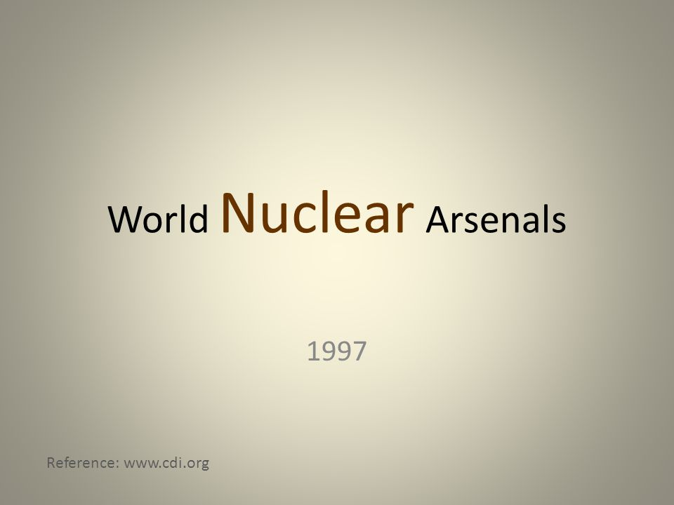 World Nuclear Arsenals 1997 Reference: www.cdi.org
