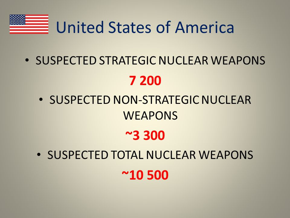 UNITED KINGDOM SUSPECTED STRATEGIC NUCLEAR WEAPONS 185 SUSPECTED NON-STRATEGIC NUCLEAR WEAPONS 0 SUSPECTED TOTAL NUCLEAR WEAPONS 185