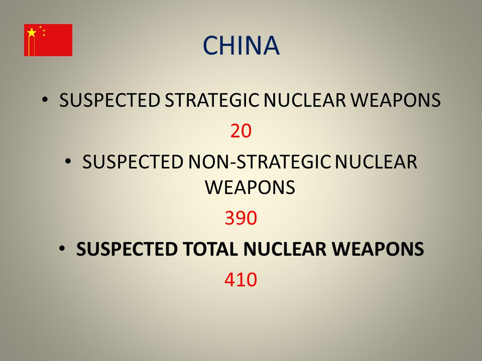 CHINA SUSPECTED STRATEGIC NUCLEAR WEAPONS 20 SUSPECTED NON-STRATEGIC NUCLEAR WEAPONS 390 SUSPECTED TOTAL NUCLEAR WEAPONS 410