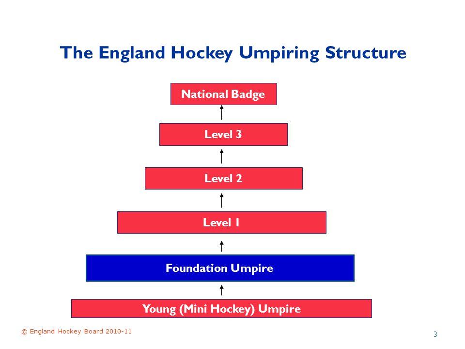 © England Hockey Board 2010-11 3 The England Hockey Umpiring Structure Young (Mini Hockey) Umpire Foundation Umpire Level 1 Level 2 Level 3 National Badge