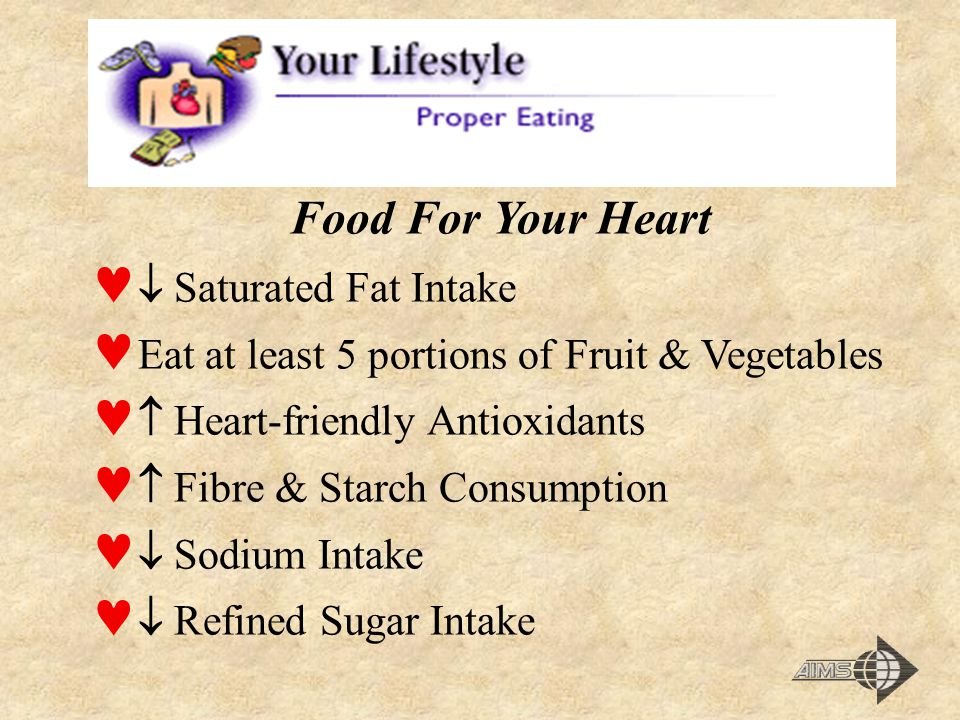 Food For Your Heart  Saturated Fat Intake Eat at least 5 portions of Fruit & Vegetables  Heart-friendly Antioxidants  Fibre & Starch Consumption  Sodium Intake  Refined Sugar Intake