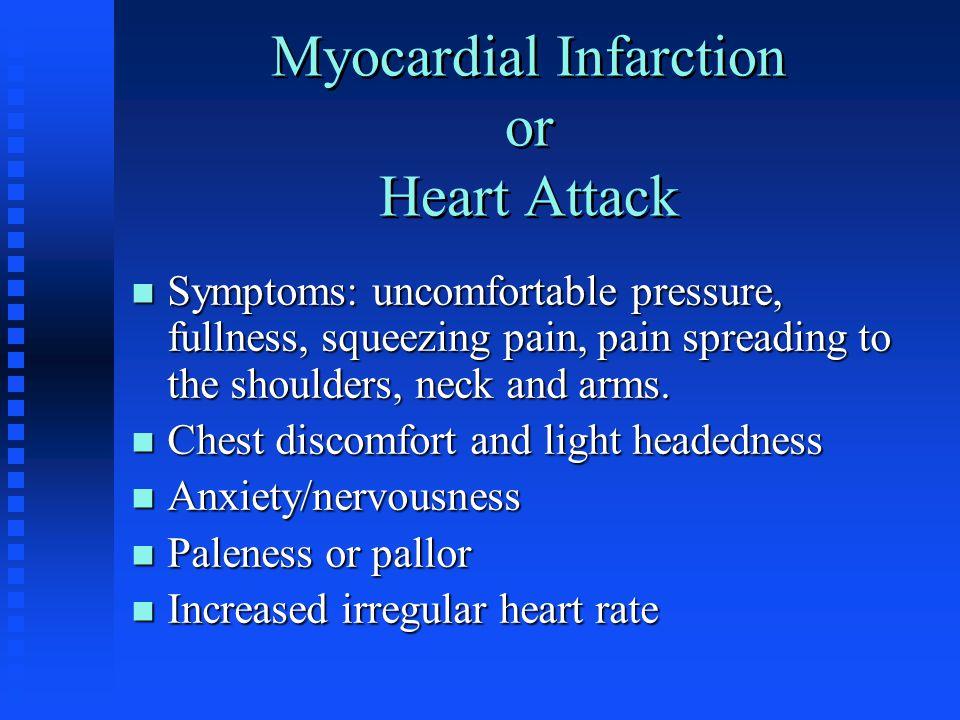 Myocardial Infarction contd.