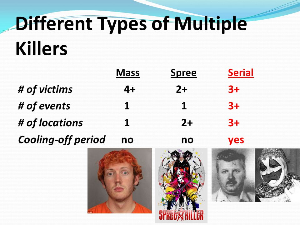 Different Types of Multiple Killers Mass Spree Serial # of victims 4+ 2+3+ # of events 1 13+ # of locations 1 2+3+ Cooling-off period no noyes