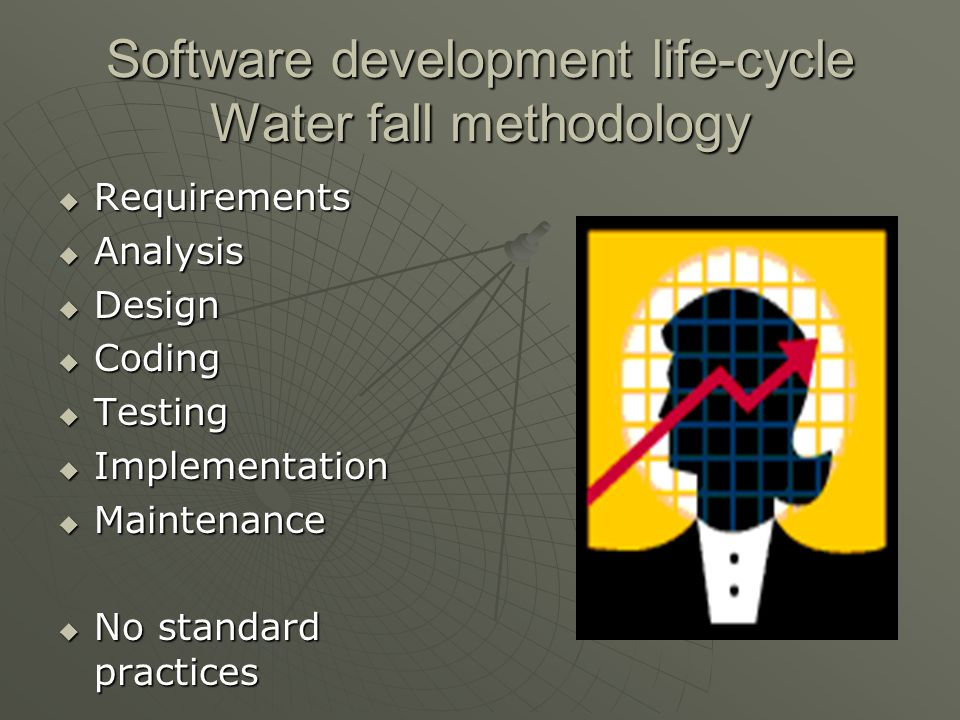 Software development life-cycle Water fall methodology  Requirements  Analysis  Design  Coding  Testing  Implementation  Maintenance  No stand