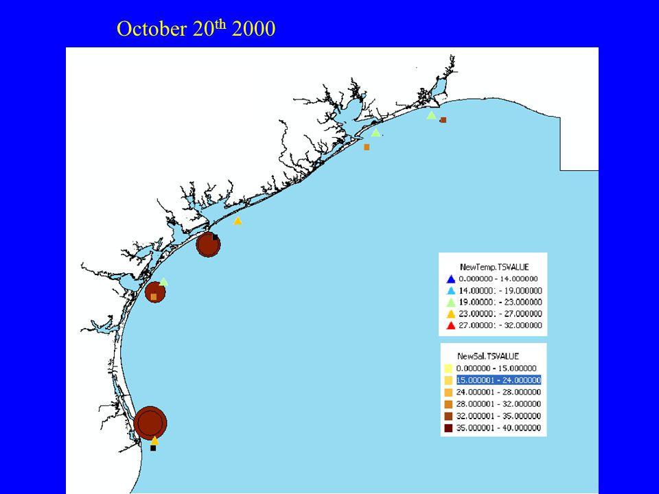 October 20 th 2000