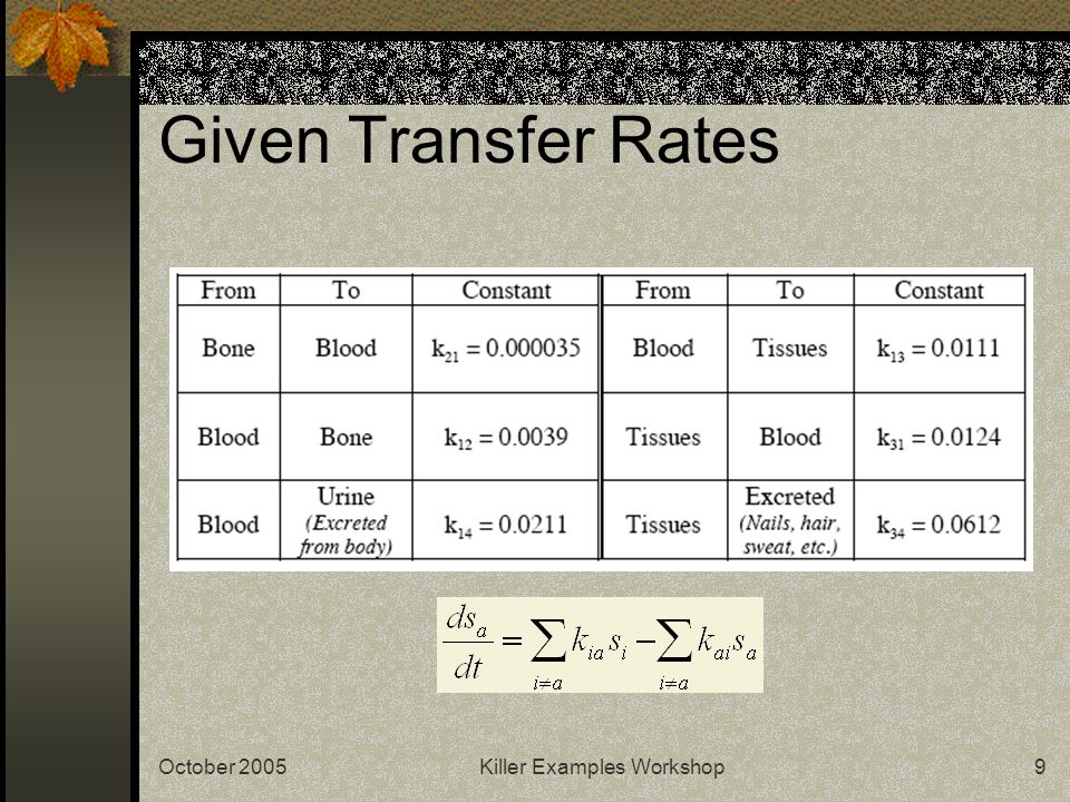 October 2005Killer Examples Workshop9 Given Transfer Rates