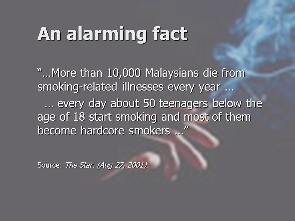 Do you realize… No.and Percentage of School Student Smoking 1991-1994 YearNo.