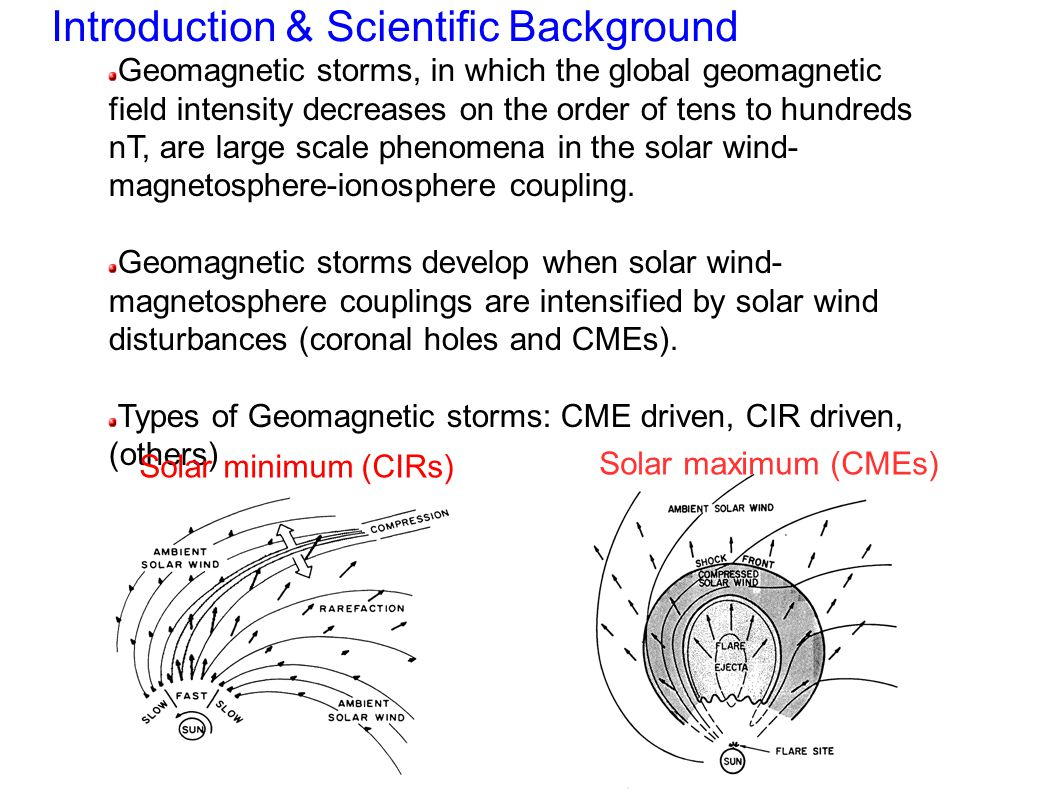Introduction & Scientific Background Geomagnetic storms, in which the global geomagnetic field intensity decreases on the order of tens to hundreds nT