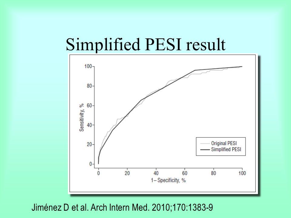 Simplified PESI result Jiménez D et al. Arch Intern Med. 2010;170:1383-9