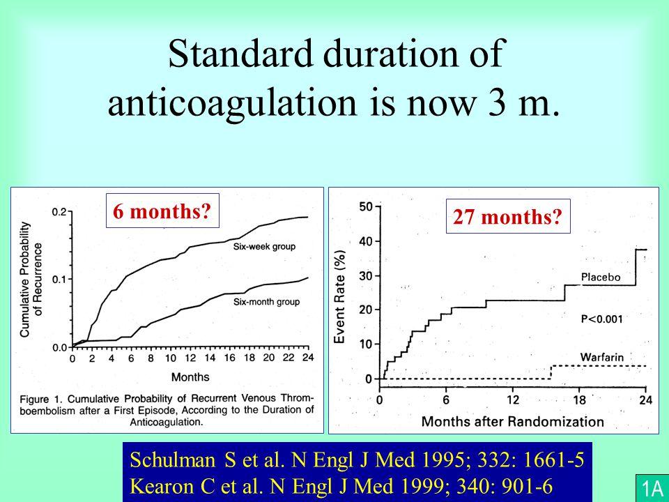 Standard duration of anticoagulation is now 3 m.Schulman S et al.