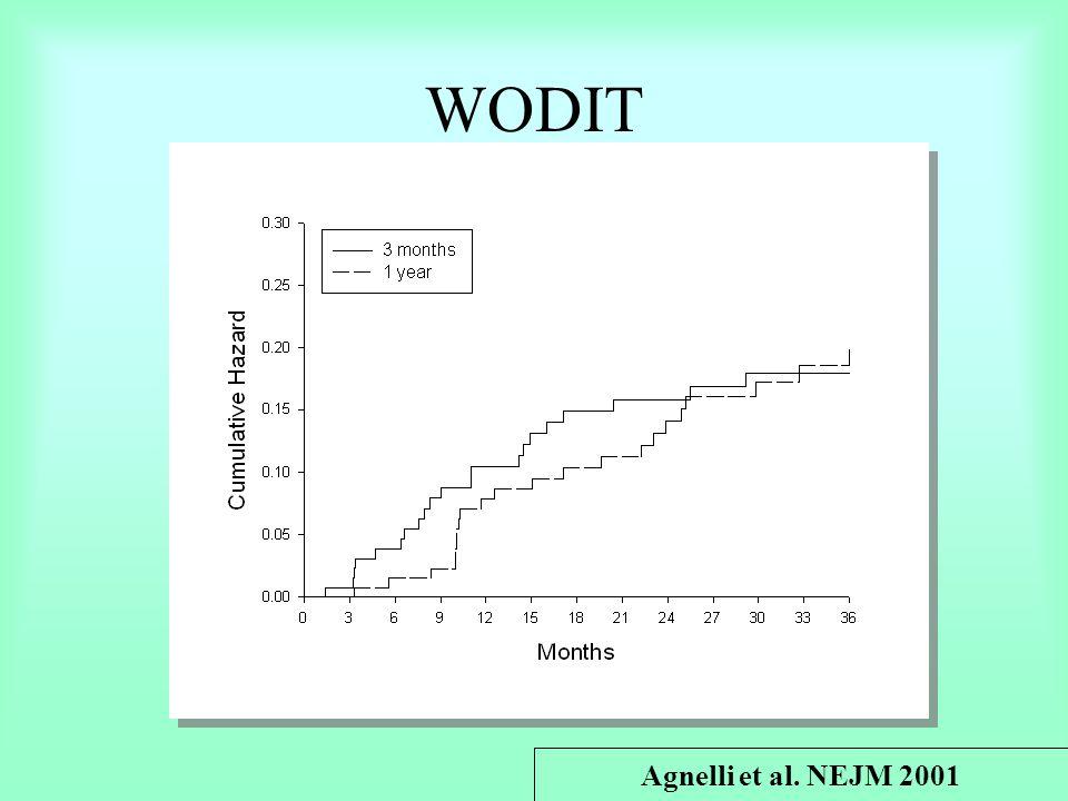 WODIT Agnelli et al. NEJM 2001