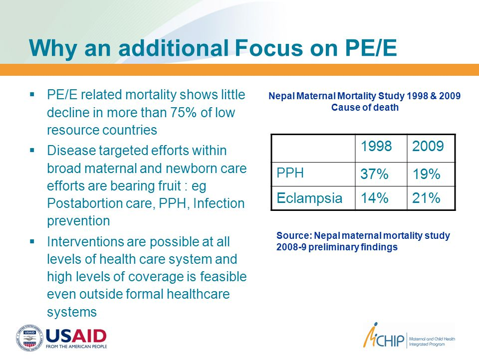 Why an additional Focus on PE/E  PE/E related mortality shows little decline in more than 75% of low resource countries  Disease targeted efforts within broad maternal and newborn care efforts are bearing fruit : eg Postabortion care, PPH, Infection prevention  Interventions are possible at all levels of health care system and high levels of coverage is feasible even outside formal healthcare systems Nepal Maternal Mortality Study 1998 & 2009 Cause of death 19982009 PPH 37%19% Eclampsia14%21% Source: Nepal maternal mortality study 2008-9 preliminary findings
