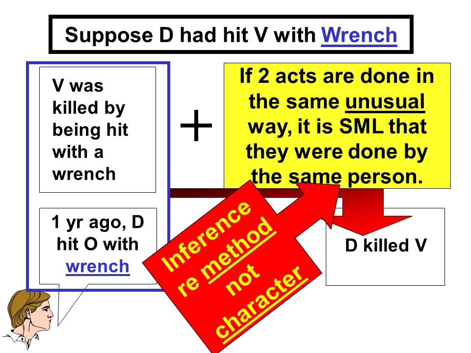 Connecting Fact V was killed by being hit with a wrench Suppose D had hit V with Wrench If 2 acts are done in the same unusual way, it is SML that they were done by the same person.