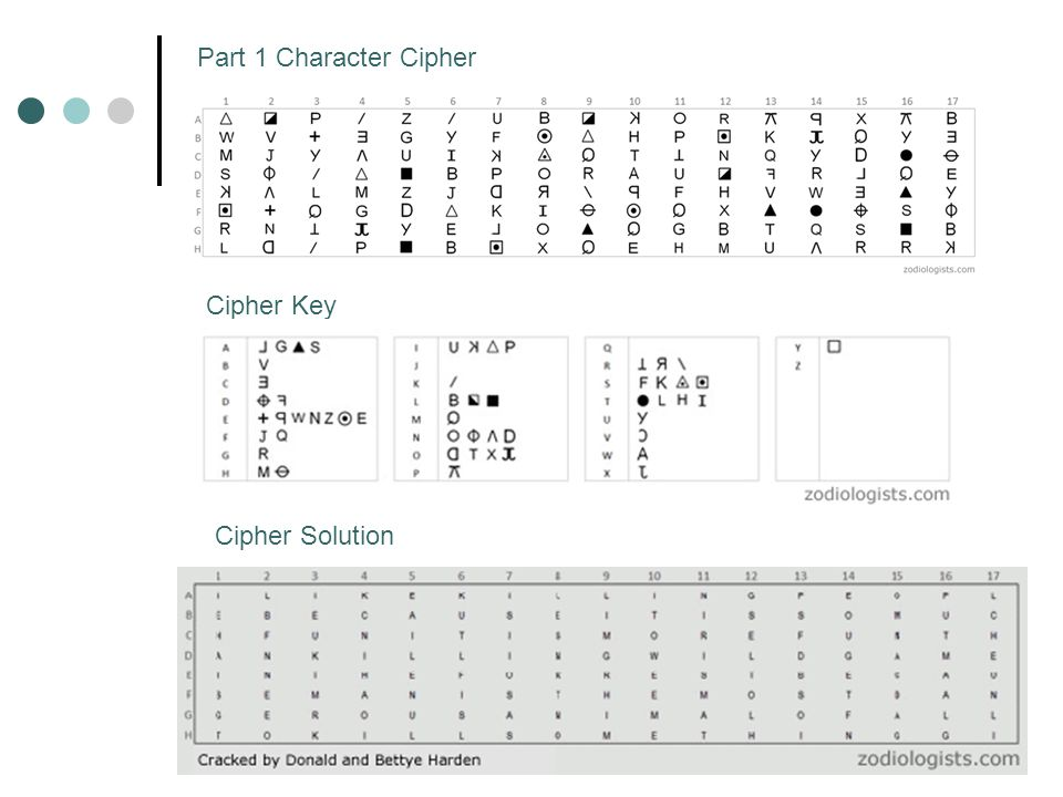 Caesar Ciphers Method used by Romans for hiding messages; called Caesar Ciphers An easy way to hide messages is to shift each letter of the alphabet forward or backward a number of spaces.