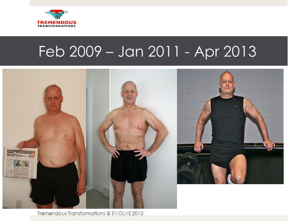Tremendous Transformations @ EVOLVE 2013 Develop Coping Mechanisms