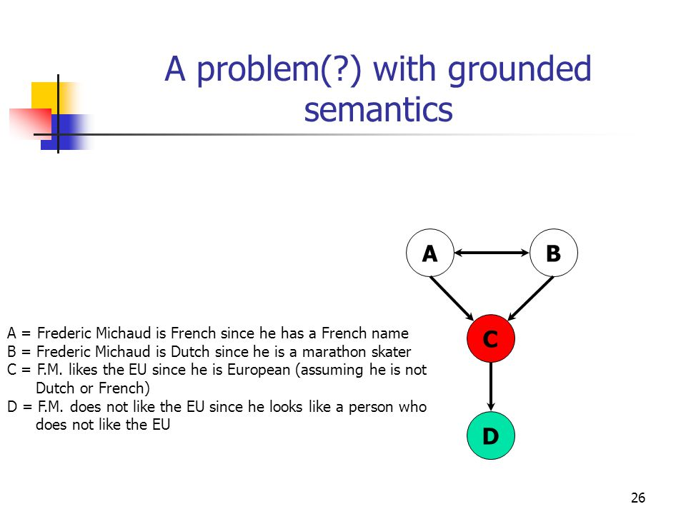26 A problem( ) with grounded semantics AB C D A = Frederic Michaud is French since he has a French name B = Frederic Michaud is Dutch since he is a marathon skater C = F.M.