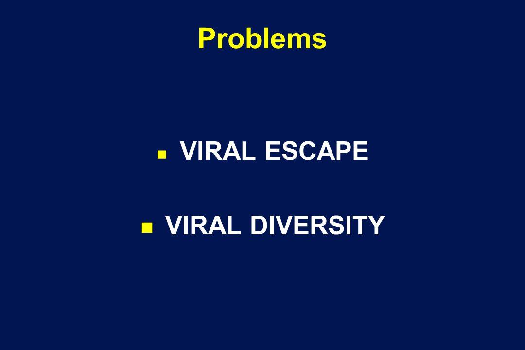 Problems n VIRAL ESCAPE n VIRAL DIVERSITY