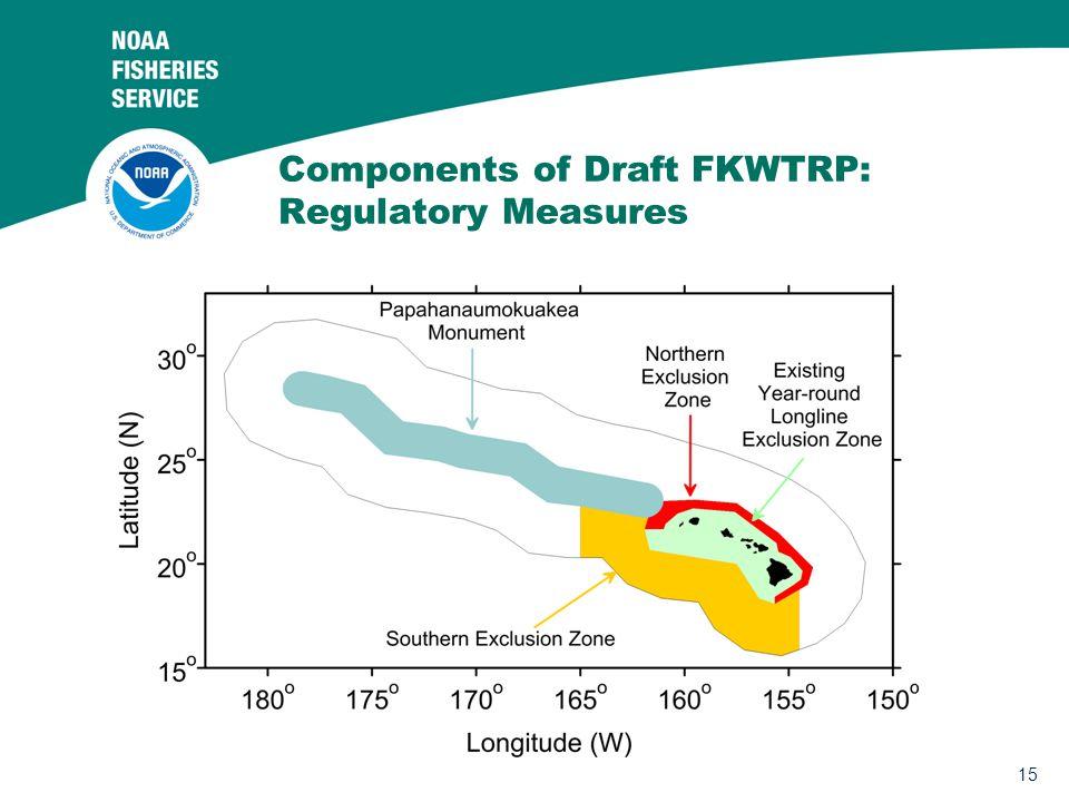 15 Components of Draft FKWTRP: Regulatory Measures