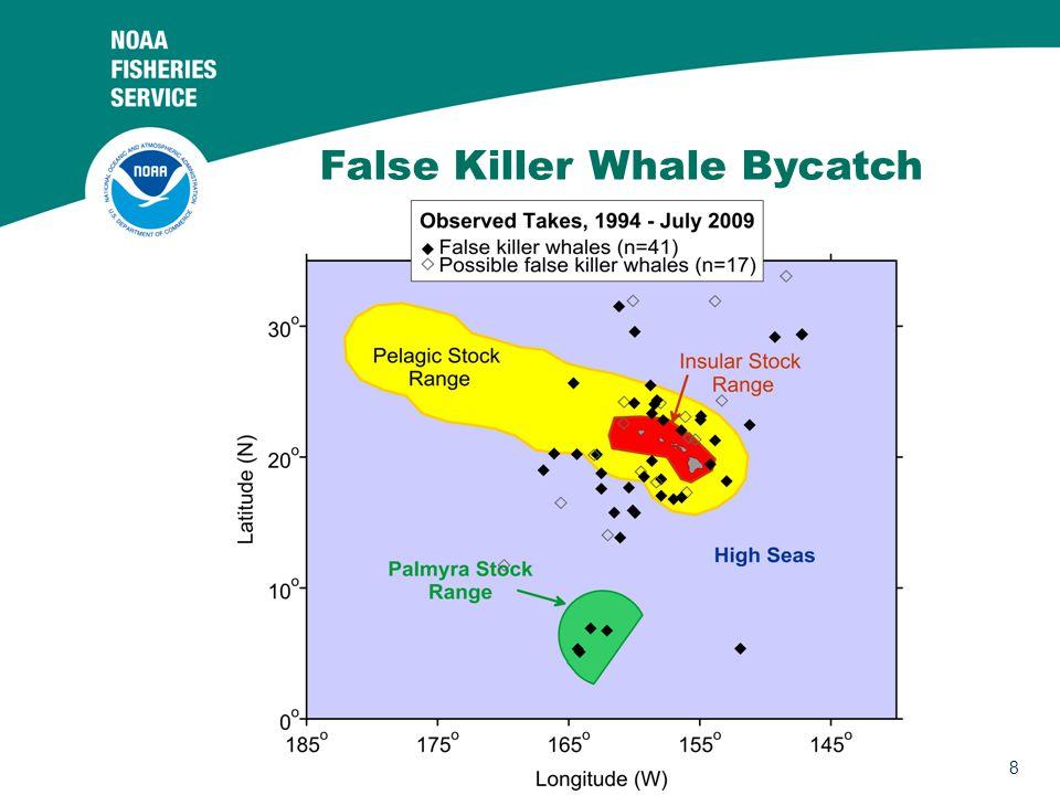 8 False Killer Whale Bycatch