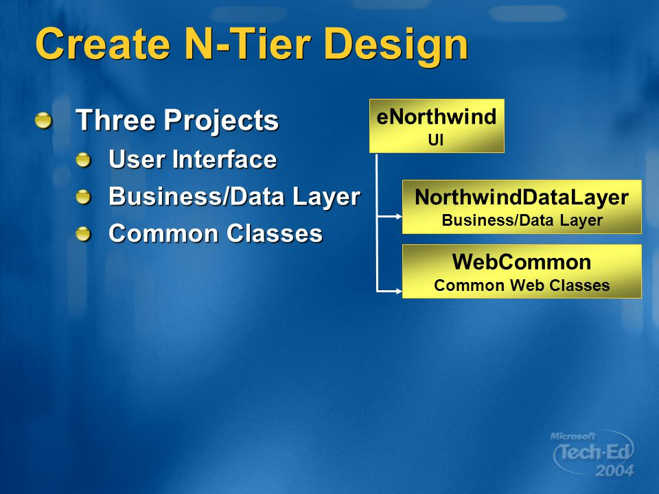 Create N-Tier Design Three Projects User Interface Business/Data Layer Common Classes eNorthwind UI NorthwindDataLayer Business/Data Layer WebCommon Common Web Classes