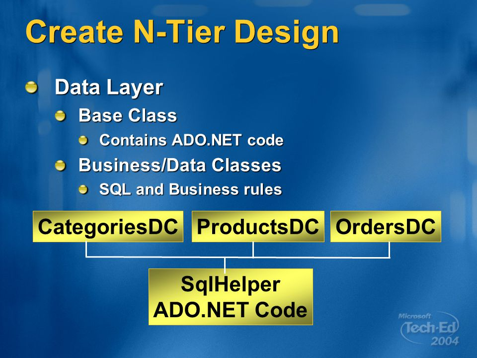 Create N-Tier Design Data Layer Base Class Contains ADO.NET code Business/Data Classes SQL and Business rules OrdersDC SqlHelper ADO.NET Code CategoriesDCProductsDC