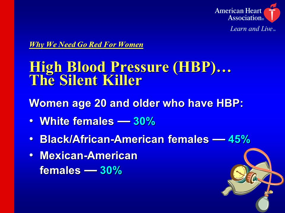 Why We Need Go Red For Women High Blood Pressure (HBP)… The Silent Killer Women age 20 and older who have HBP: White females — 30% White females — 30% Black/African-American females — 45% Black/African-American females — 45% Mexican-American females — 30% Mexican-American females — 30%