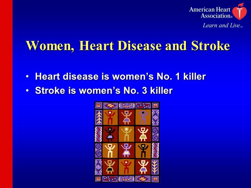 What Women Don't Know Coronary heart disease rates in women rise 2-3 times after menopauseCoronary heart disease rates in women rise 2-3 times after menopause Blacks are at higher risk than whitesBlacks are at higher risk than whites 1 of 3 Hispanic females dies of diseases of the heart and stroke1 of 3 Hispanic females dies of diseases of the heart and stroke