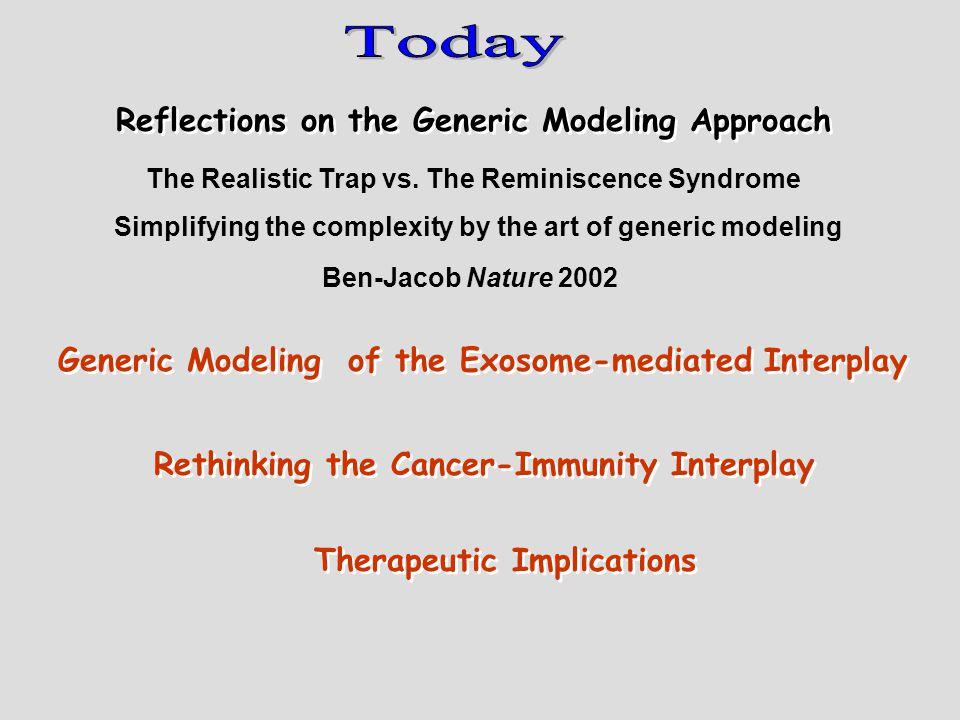A B C Marleau et al. J. Translational Medicine 2012 Towards Dialysis of Tumor Exosomes