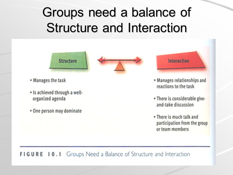 Groups need a balance of Structure and Interaction