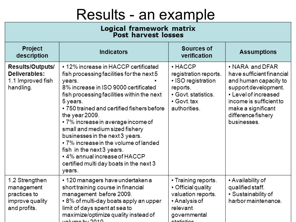 Results - an example Logical framework matrix Post harvest losses Project description Indicators Sources of verification Assumptions Results/Outputs/