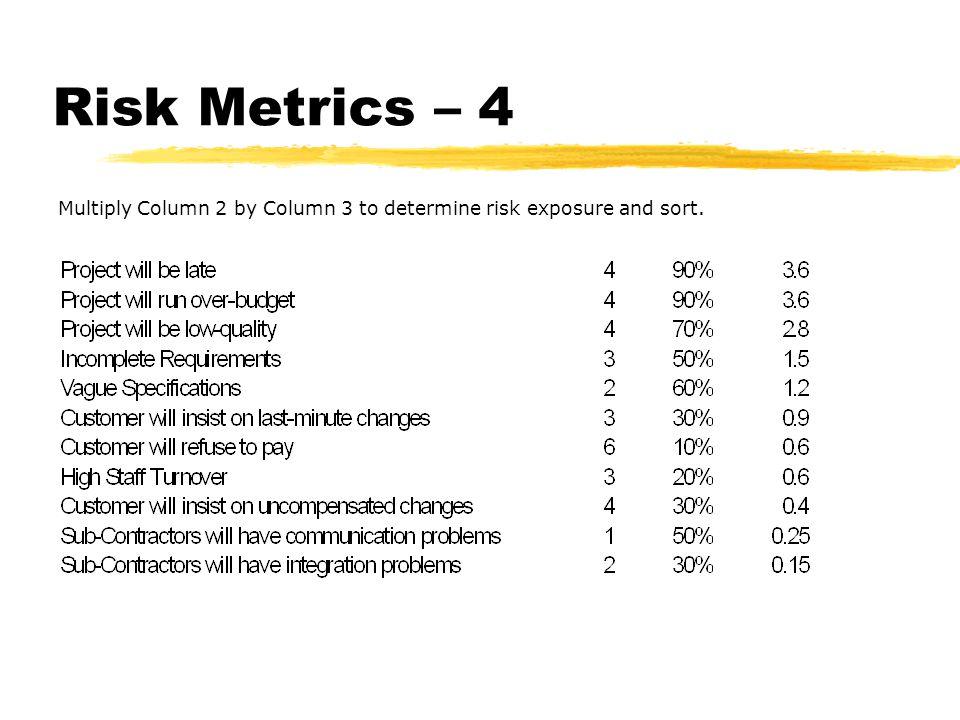 Risk Metrics – 4 Multiply Column 2 by Column 3 to determine risk exposure and sort.