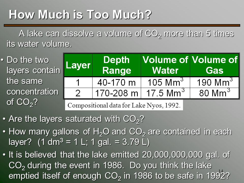 14 How Much is Too Much.A lake can dissolve a volume of CO 2 more than 5 times its water volume.