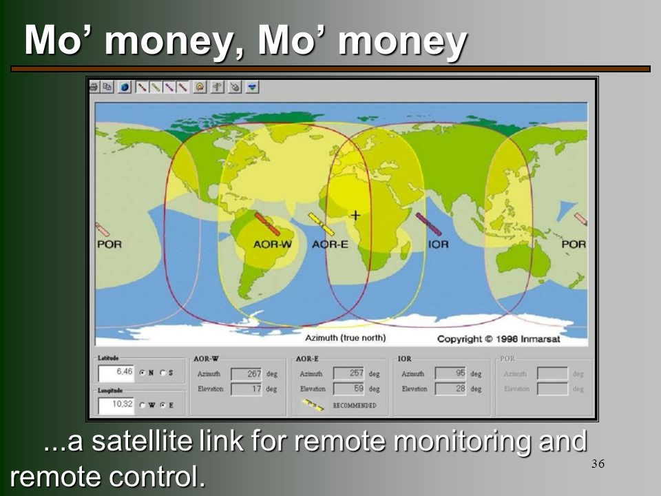 36 Mo' money, Mo' money...a satellite link for remote monitoring and remote control.