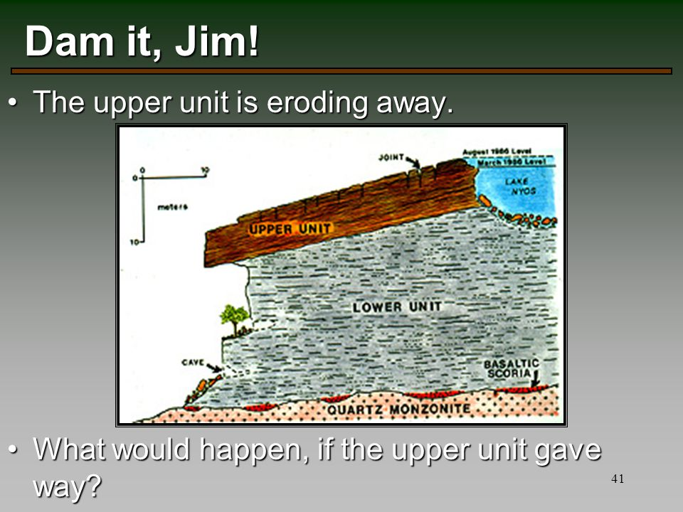 41 Dam it, Jim.The upper unit is eroding away.The upper unit is eroding away.