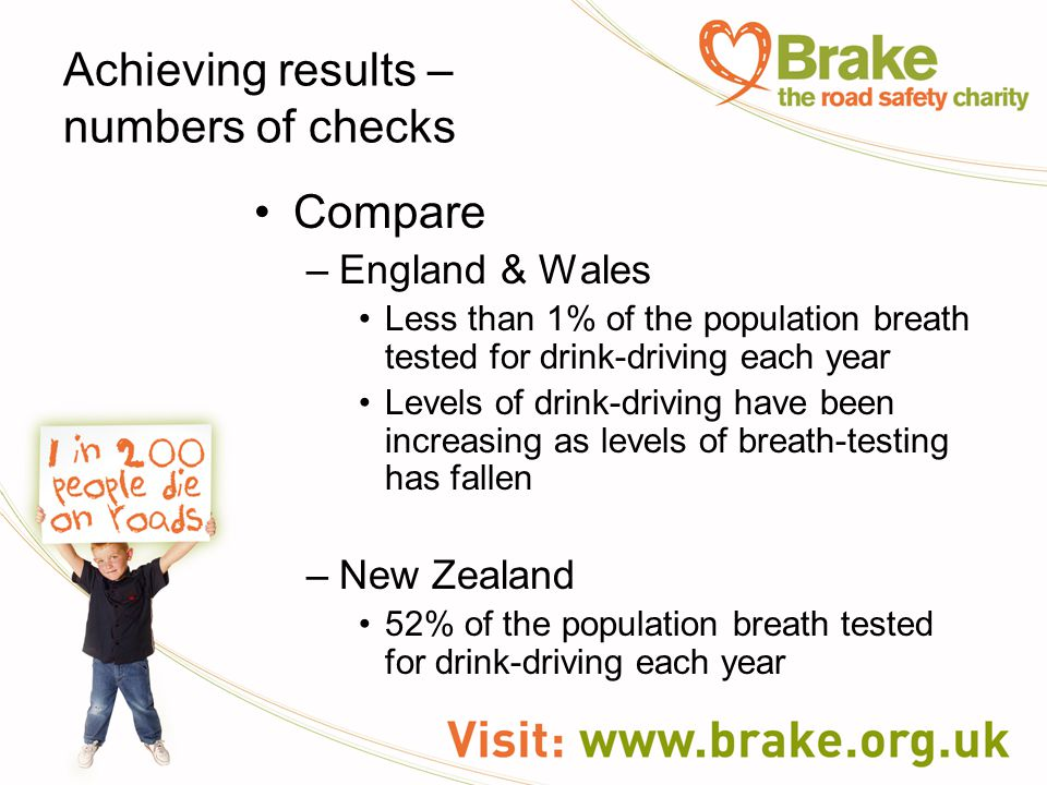 Compare –England & Wales Less than 1% of the population breath tested for drink-driving each year Levels of drink-driving have been increasing as leve