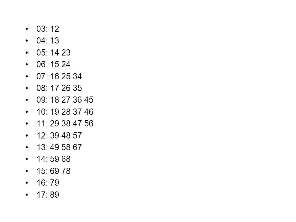 03: 12 04: 13 05: 14 23 06: 15 24 07: 16 25 34 08: 17 26 35 09: 18 27 36 45 10: 19 28 37 46 11: 29 38 47 56 12: 39 48 57 13: 49 58 67 14: 59 68 15: 69 78 16: 79 17: 89