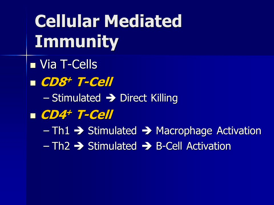 Cellular Mediated Immunity Via T-Cells Via T-Cells CD8 + T-Cell CD8 + T-Cell –Stimulated  Direct Killing CD4 + T-Cell CD4 + T-Cell –Th1  Stimulated