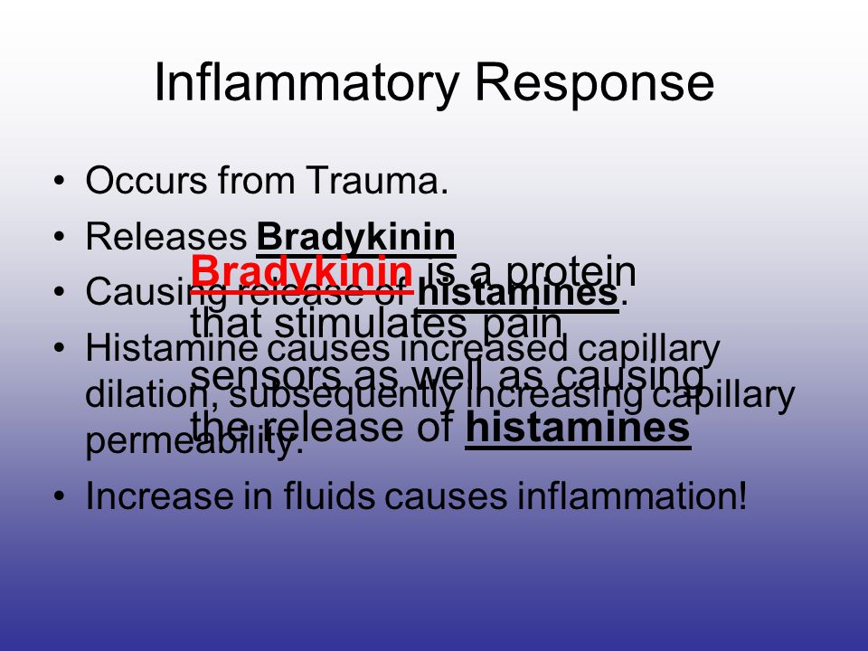 Inflammatory Response Occurs from Trauma. Releases Bradykinin Causing release of histamines. Histamine causes increased capillary dilation, subsequent