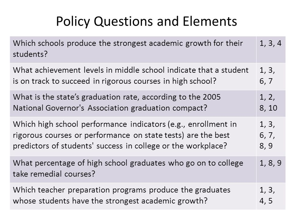 Policy Questions and Elements Which schools produce the strongest academic growth for their students.