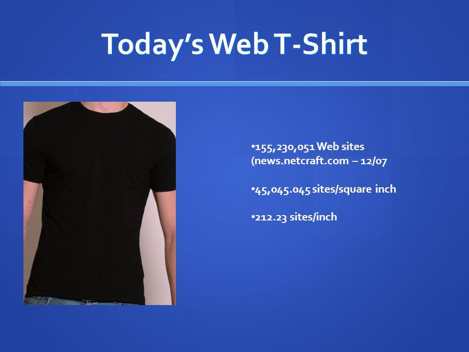 155,230,051 Web sites (news.netcraft.com – 12/07 45,045.045 sites/square inch 212.23 sites/inch