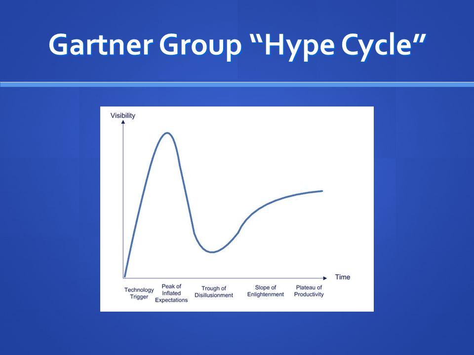 Gartner Group Hype Cycle
