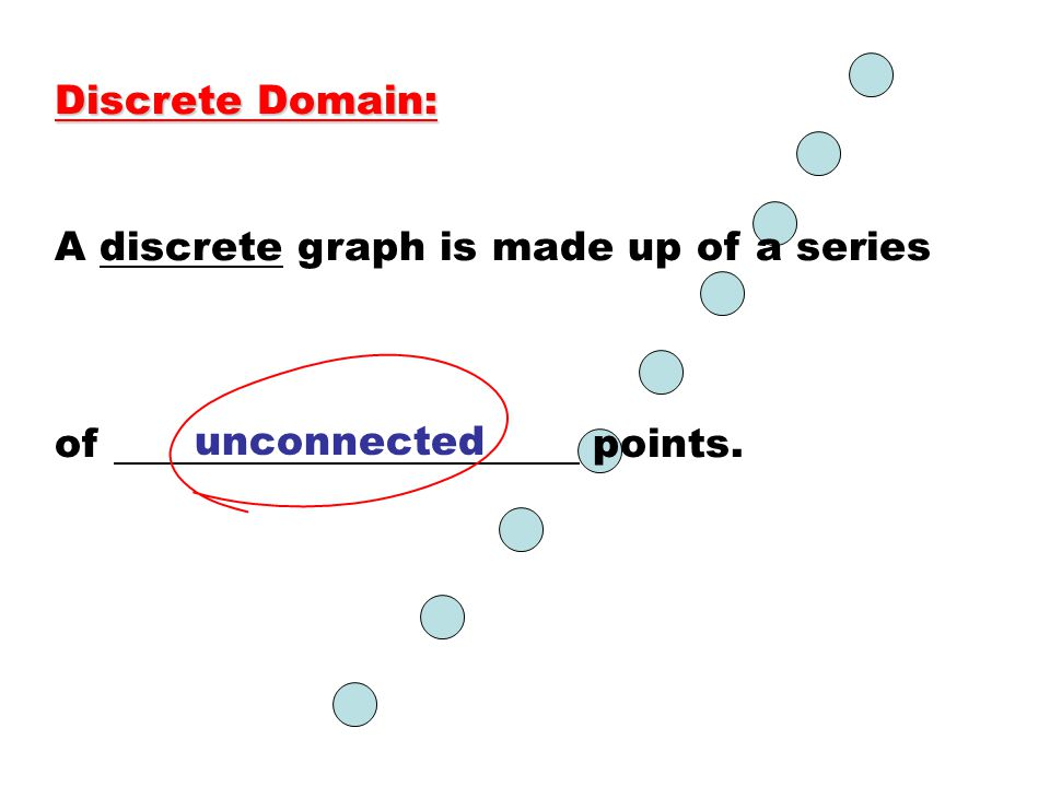 Discrete Domain: A discrete graph is made up of a series of points. unconnected