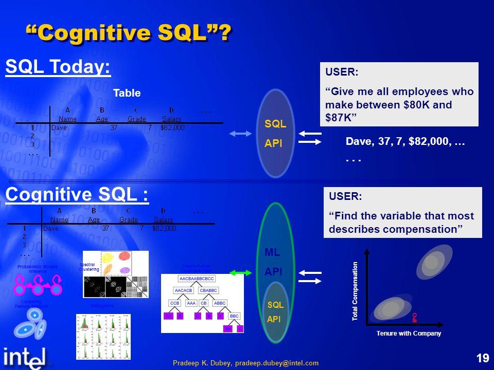 Pradeep K. Dubey, pradeep.dubey@intel.com 19 Cognitive SQL .