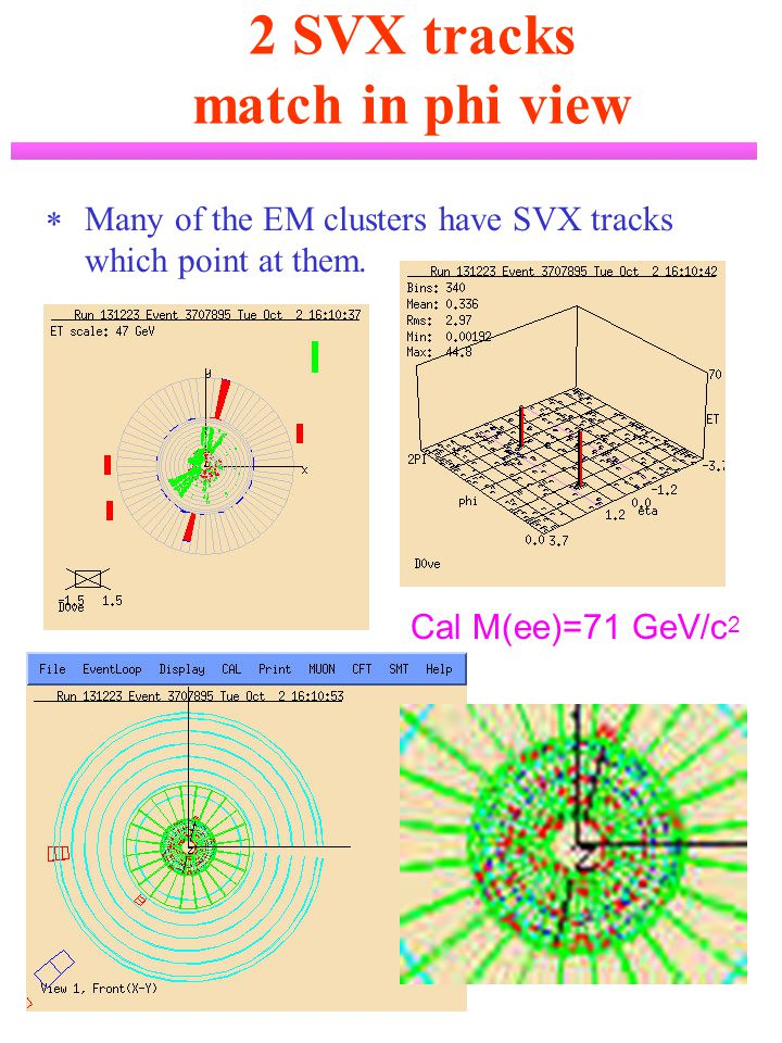 Electron  Looked in Charged_Particle bank  ET(EM) = 26 GeV/c M(ee)=52 GeV/c2  Found CFT track, E/p=0.95