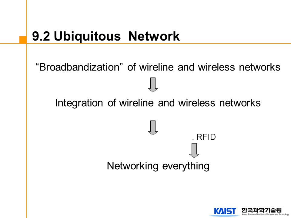 """Broadbandization"" of wireline and wireless networks Integration of wireline and wireless networks Networking everything 9.2 Ubiquitous Network. RFID"